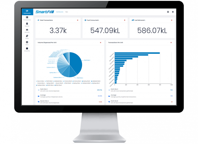 SmartFill Dashboard for fuel management reporting